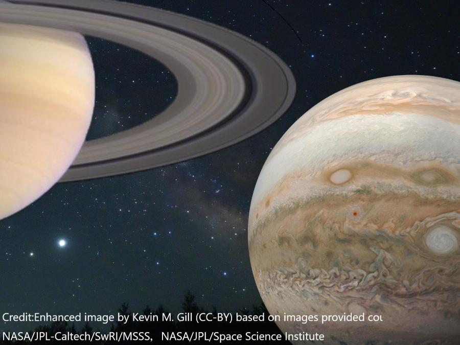 木星と土星の不思議に迫ろう|高知みらい科学館でプラネタリウム新番組「ワンダフル・プラネット~木星・土星~」