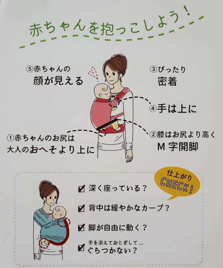 日本ベビーウェアリング協会の資料より